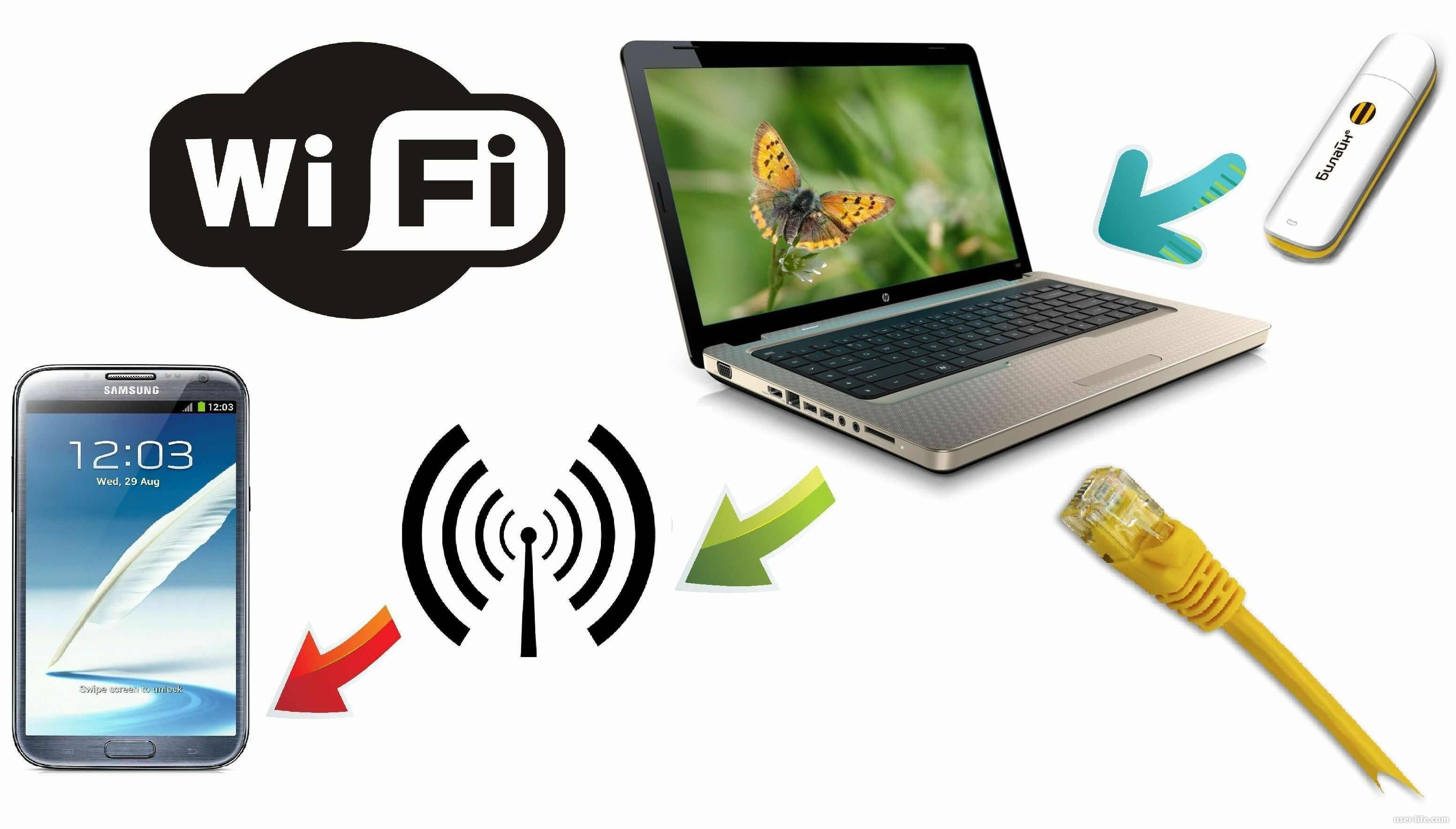 Как подключить стационарный компьютер к wifi? Твой сетевичок 12