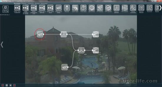 Лучшие ip камеры для видеонаблюдения