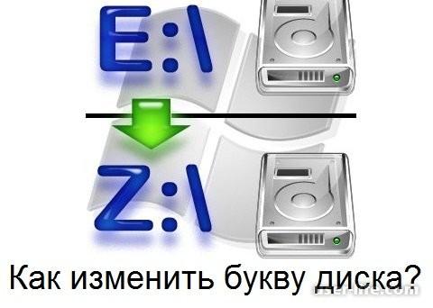 Как изменить букву диска в Windows 7 8 10 XP