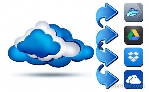 Какое облачное хранилище лучше выбрать бесплатно (большой объем файлов 1тб Мега Яндекс)