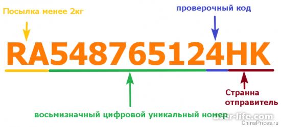 Как узнать номер заказа на алиэкспресс