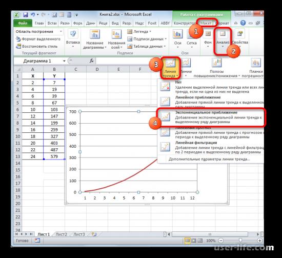 Коэффициент детерминации в Excel (Эксель)