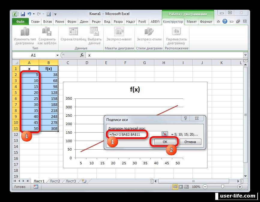 Как сделать график с линией