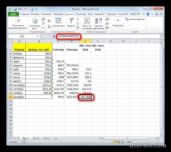 Метод скользящей средней в Excel (Эксель)