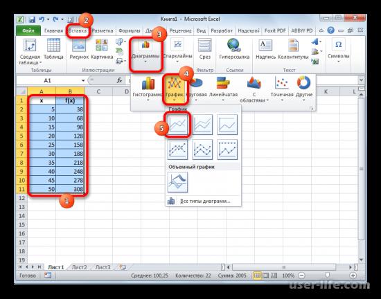 Экстраполяция в Excel (Эксель)