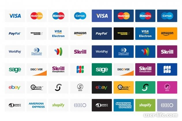 2de7f7428a87 Самые популярные платежные системы  электронные список международных лучших  в России мире (деньги регистрация отзывы