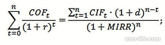 Irr что это такое и как рассчитать: внутренняя норма формула инвестиционного проекта показатель доходности рентабельности прибыли пример критерии (окупаемость оценка капитала калькулятор в Экселе онлайн)