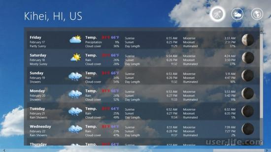 Самый точный прогноз погоды городов на неделю лучший 10 14 дней месяц почасовой Гисметео гидрометцентр на каких сайтах норвежский  (январь февраль март апрель май июнь июль август сентябрь октябрь ноябрь декабрь)