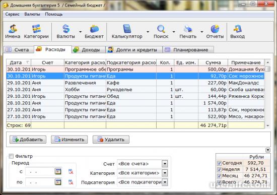 Как вести домашнюю бухгалтерию: лучшие бесплатные программы онлайн скачать Excel шаблоны регистрация полная версия приложение для Андроид