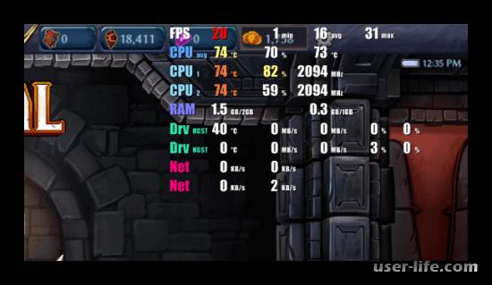 Программы для отображения FPS в играх