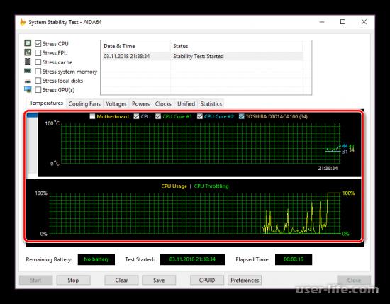 Тестирование процессора на производительность проверка программами
