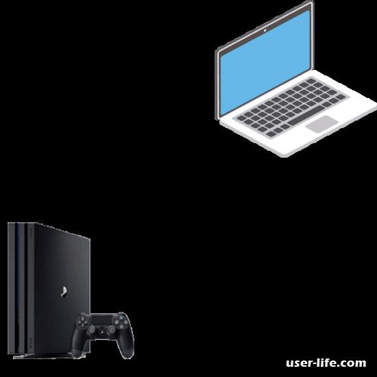 Как подключить PS4 к ноутбуку через HDMI