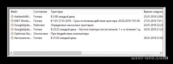 Компьютер сам включается после выключения
