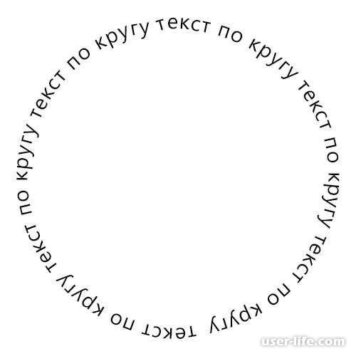 Текст по кругу в Фотошопе