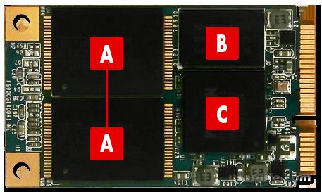 Ssd Tlc или Mlc что лучше Slc Qlc (типы флэш памяти 3d Nand)