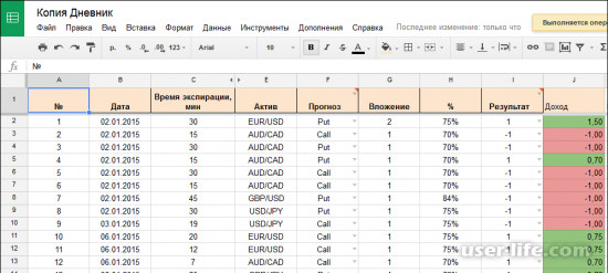 Как вести дневник трейдера в Excel скачать бесплатно