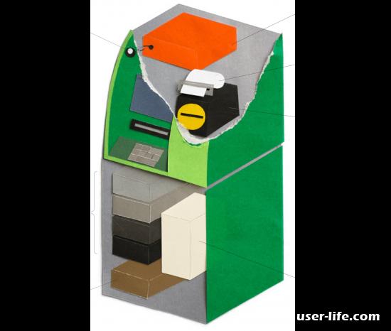 Как работает банкомат устройство