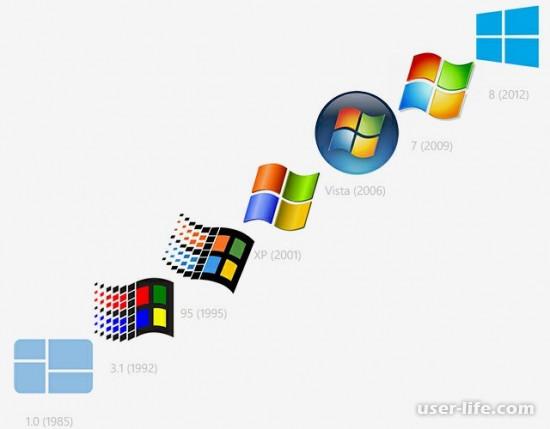 Не активна кнопка расширить том не активно Windows 7 10