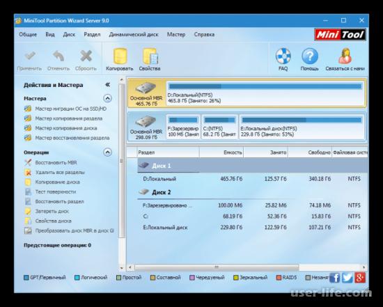 Программы для работы с разделами жесткого диска