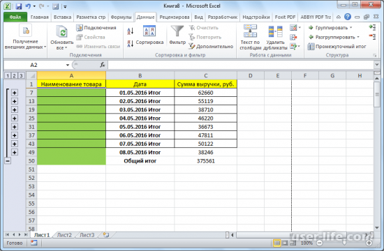Функция промежуточные итоги в Excel формула