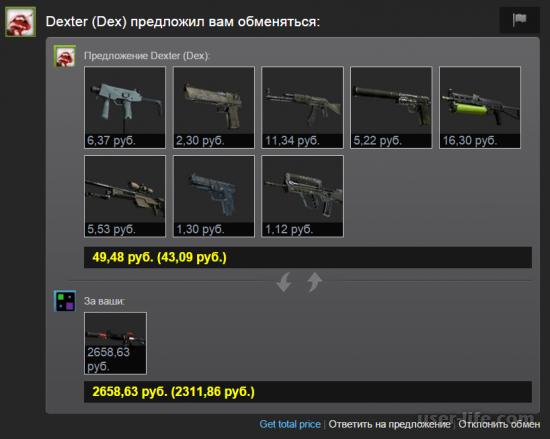 Steam Inventory Helper для Яндекс браузера