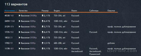 Zona как пользоваться скачать бесплатно русскую версию с официального сайта
