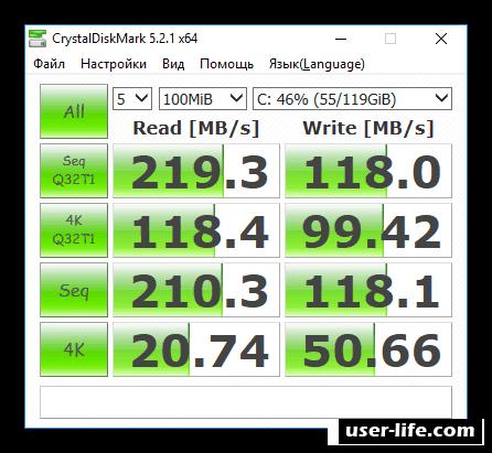Как проверить производительность компьютера