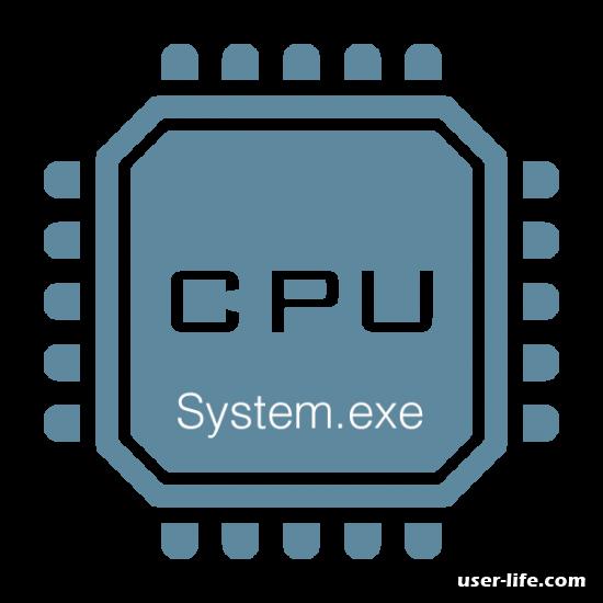 Процесс System грузит процессор
