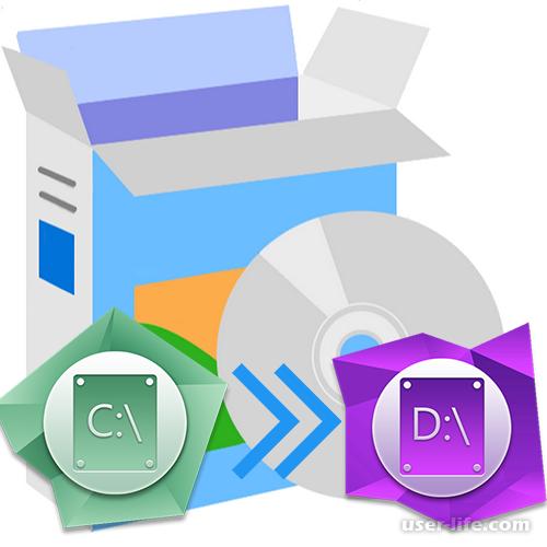Программы для переноса программ на другой диск