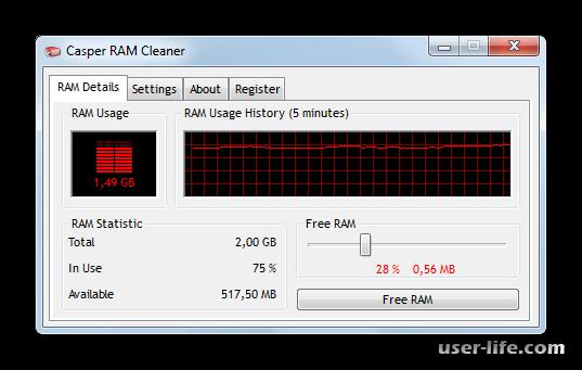 Программы для очистки оперативной памяти Windows скачать бесплатно