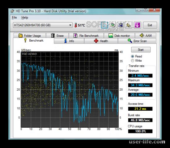 Программы для проверки скорости флешки