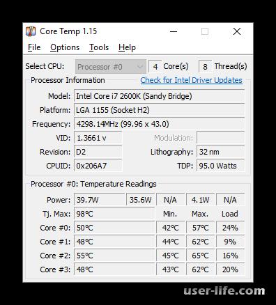 Программы для проверки температуры компьютера и ноутбука определяющие