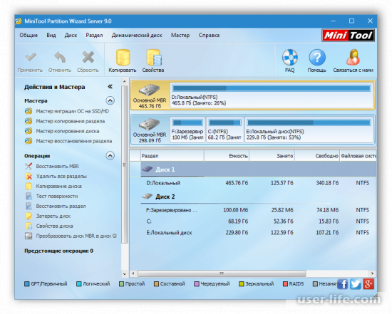 Программы для работы с дисками Windows скачать бесплатно на русском