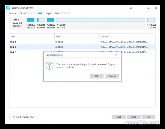 Программы для клонирования жестких дисков скачать бесплатно