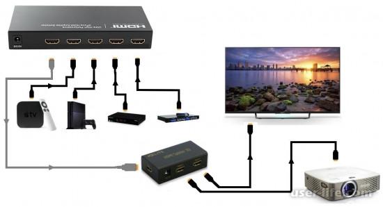 Для чего нужен кабель HDMI в телевизоре