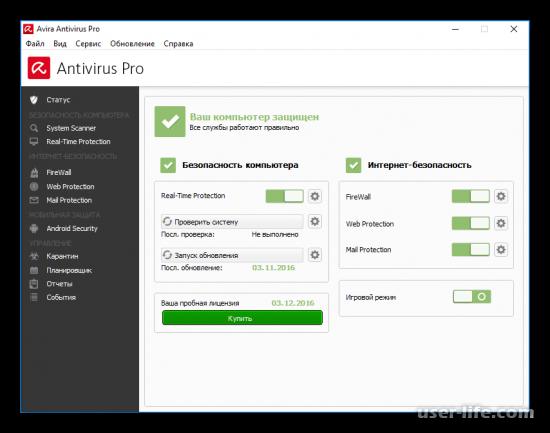 Антивирусы для сервера