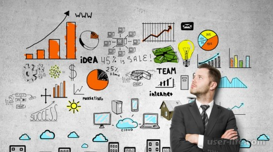 Что такое маркетинг простыми словами виды функции суть задачи