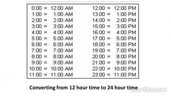 Что значит AM PM расшифровка времени на часах перевод с английского
