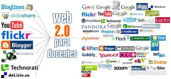 Что такое WEB 2.0 веб-поиск вебсайт веб-браузер web-сервер онлайн