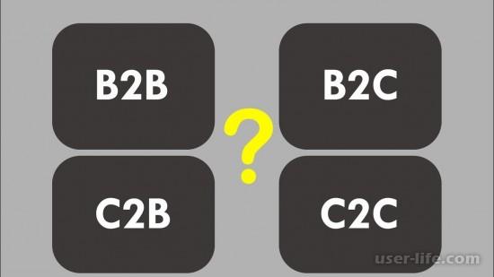 Что такое B2B B2C B2G C2C продажи маркетинг виды отличия примеры
