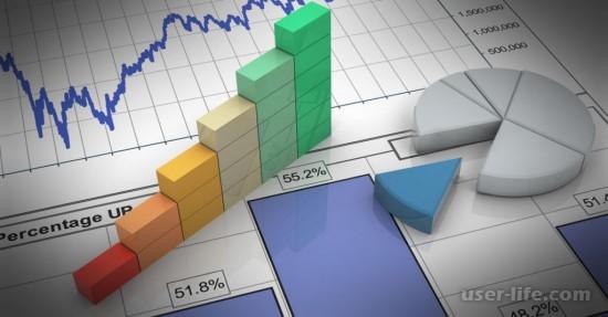 Анализ финансового состояния предприятия понятие отчетность как провести