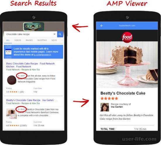 Что такое AMP-страницы от Google для сайта особенности сфера применения
