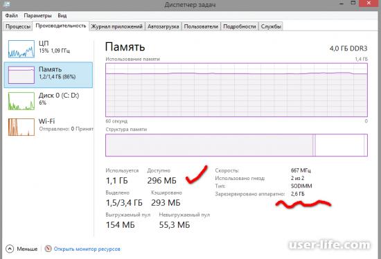 Как убрать «память зарезервирована аппаратно» в Windows 10