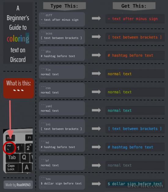 Форматирование текста в Discord